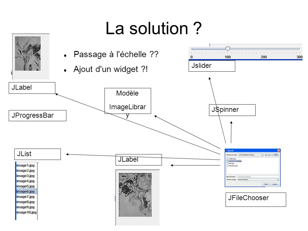 La solution Passage à l échelle Ajout d un widget ! Jslider