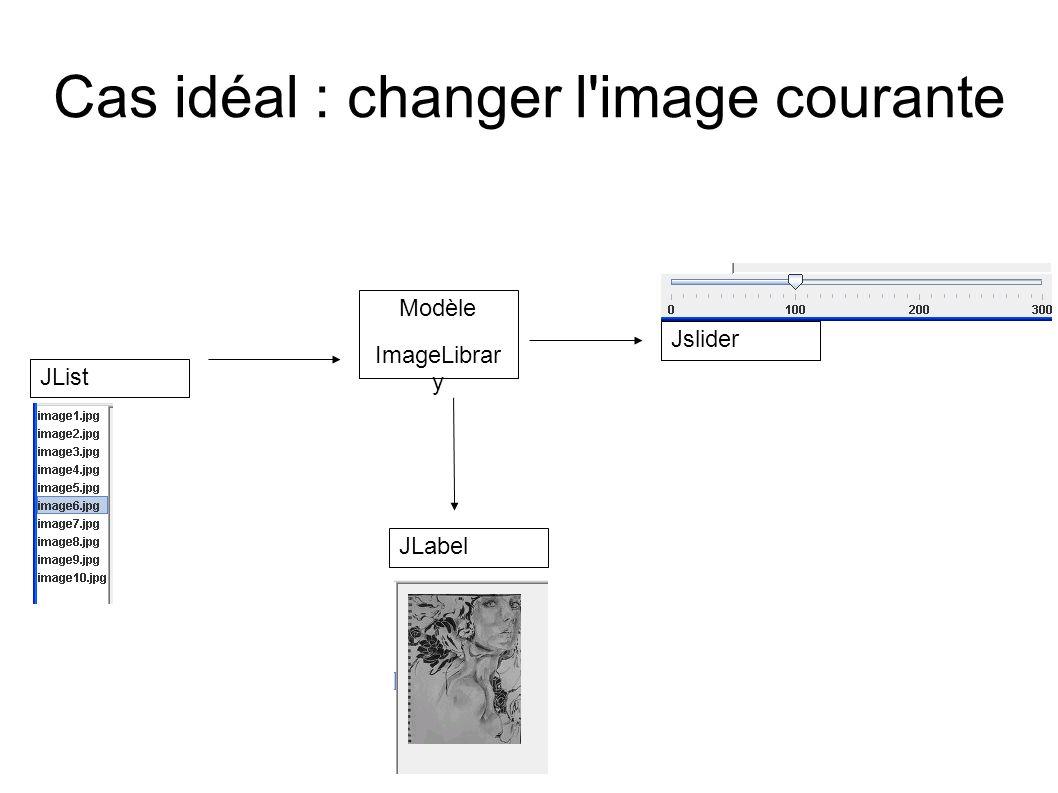 Cas idéal : changer l image courante