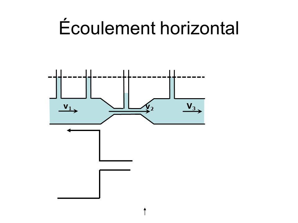 Écoulement horizontal