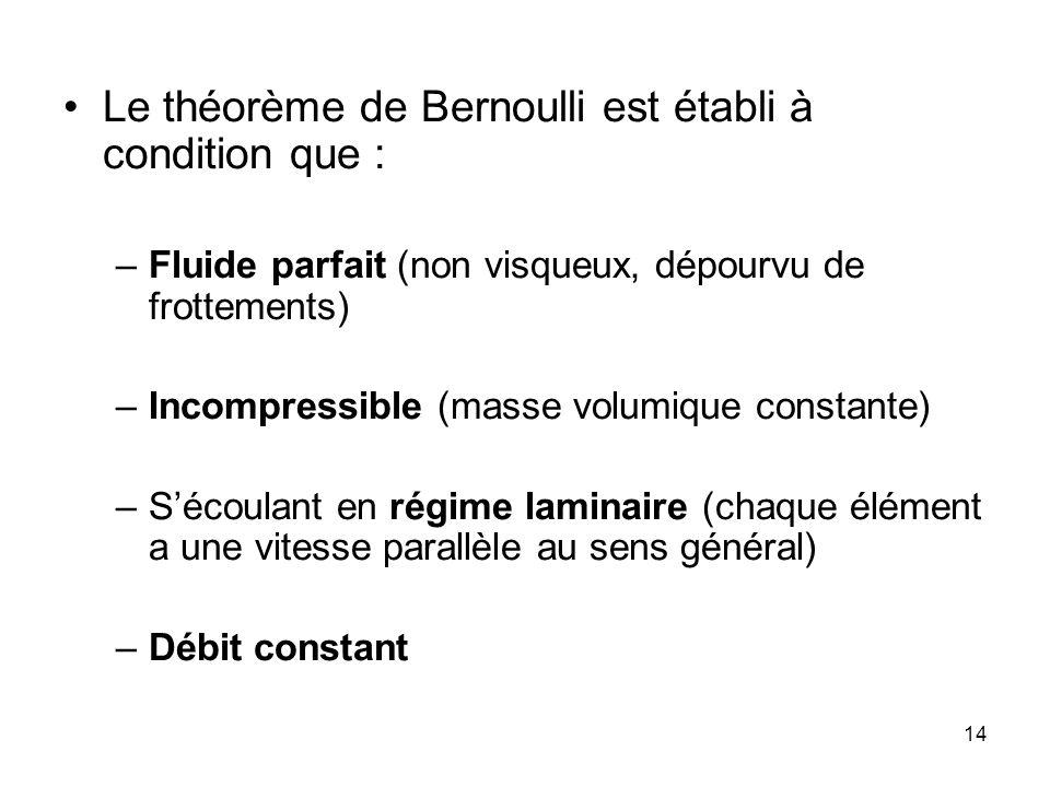 Le théorème de Bernoulli est établi à condition que :