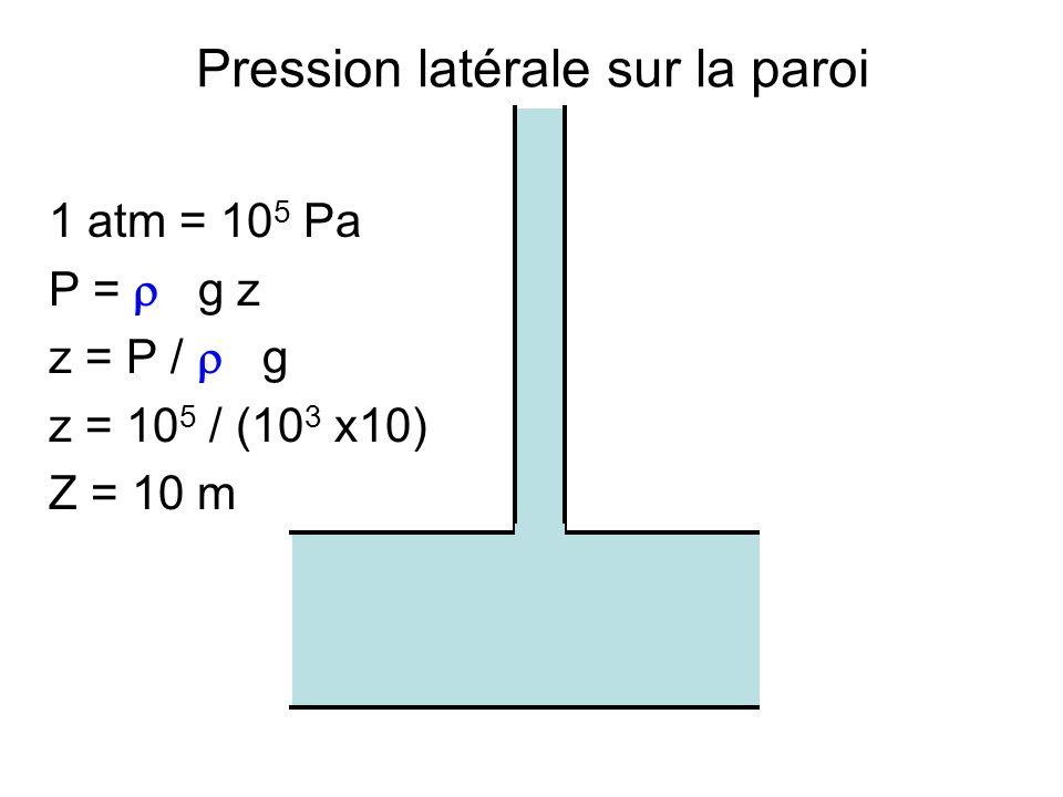 Pression latérale sur la paroi