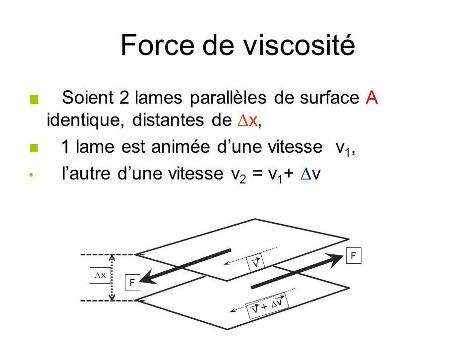 Force de viscositéSoient 2 lames parallèles de surface A identique, distantes de Dx, 1 lame est animée d'une vitesse v1,