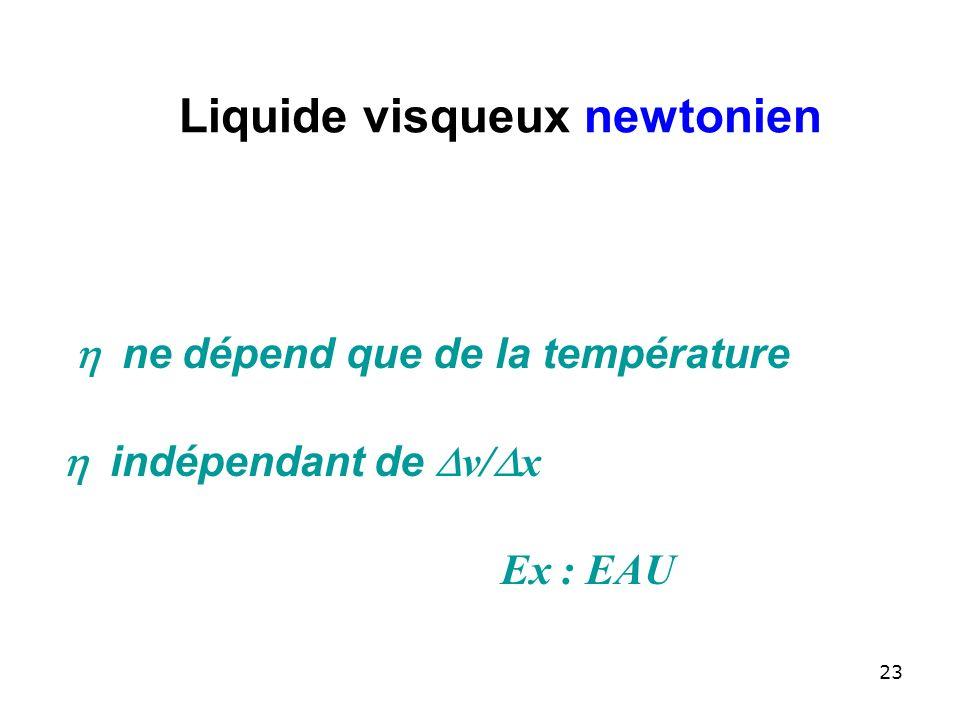 Liquide visqueux newtonien