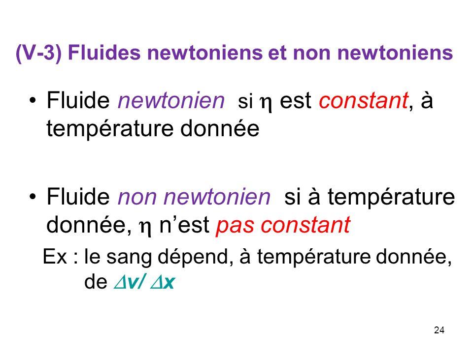 (V-3) Fluides newtoniens et non newtoniens