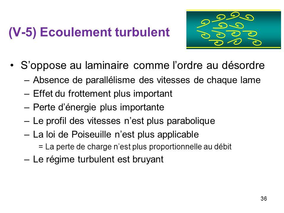 (V-5) Ecoulement turbulent