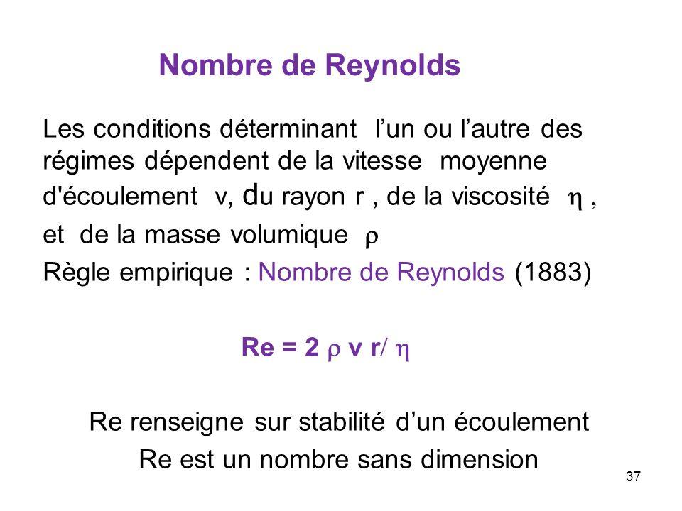 Nombre de Reynolds