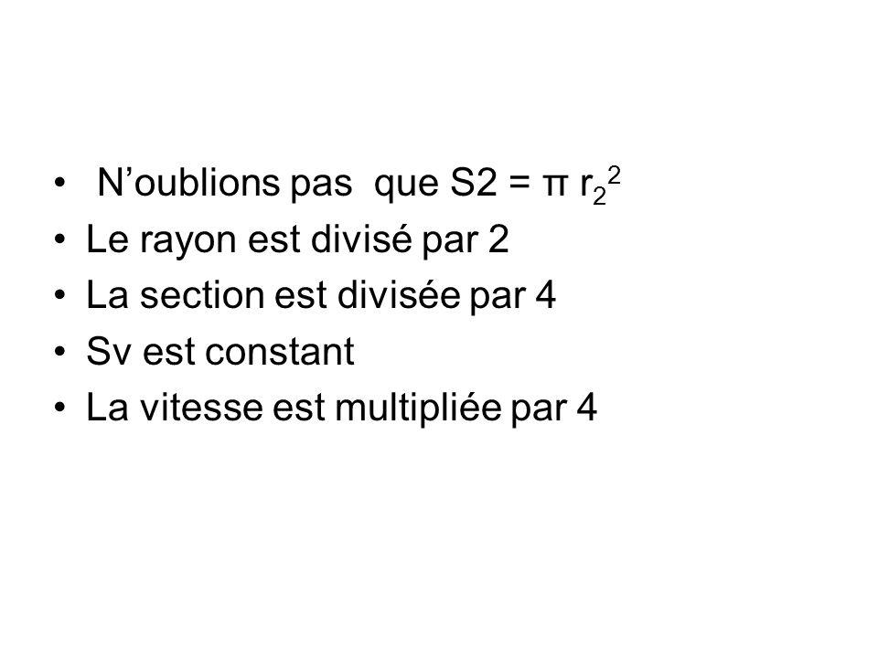 N'oublions pas que S2 = π r22