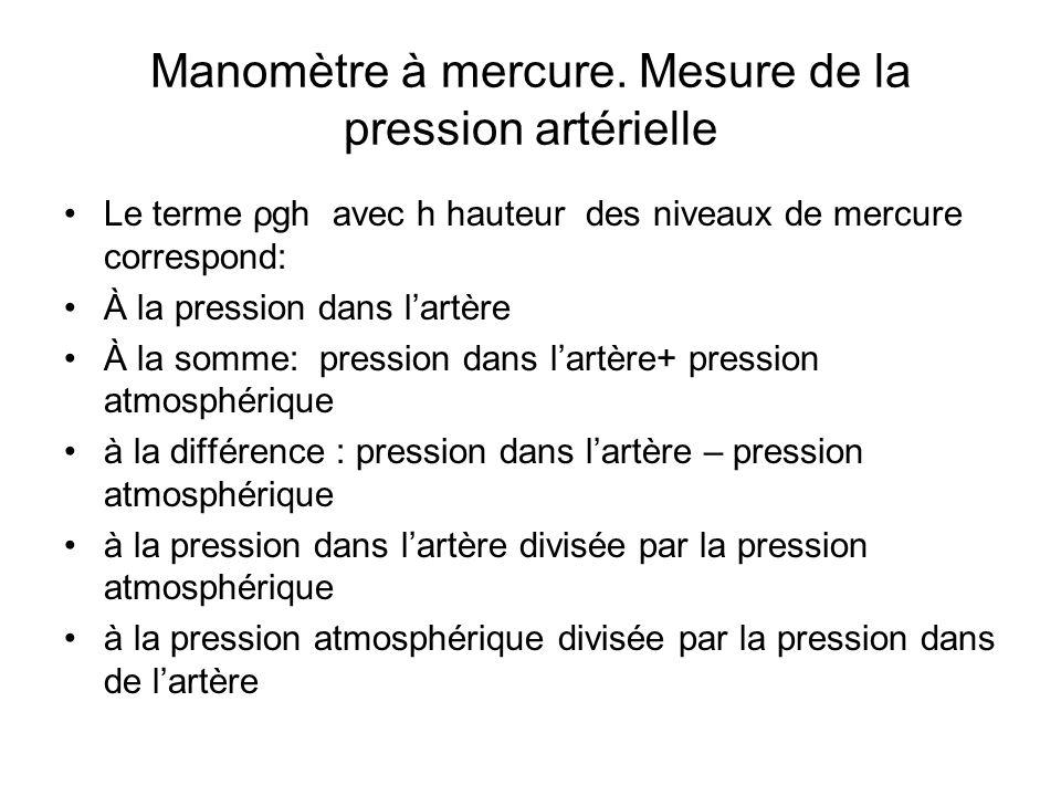 Manomètre à mercure. Mesure de la pression artérielle