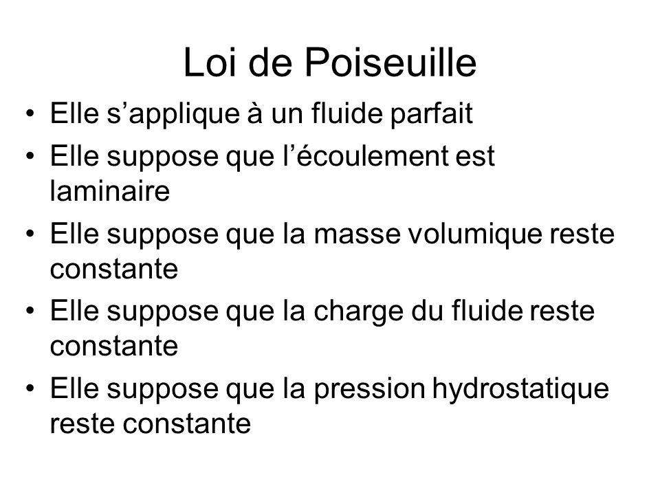 Loi de Poiseuille Elle s'applique à un fluide parfait