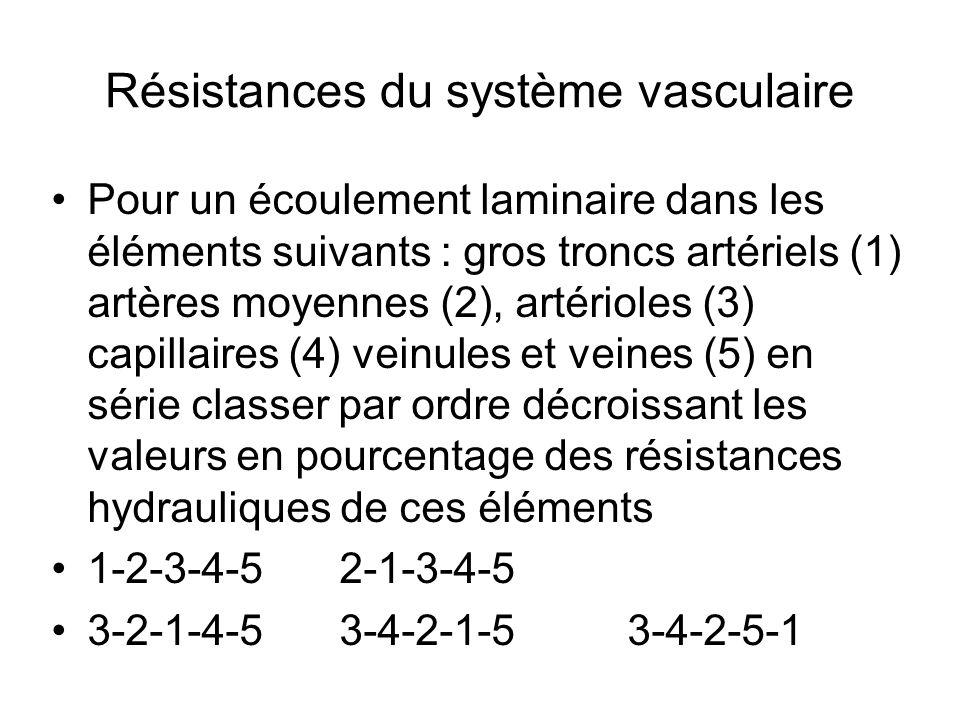Résistances du système vasculaire