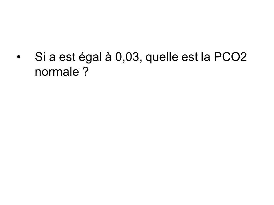 Si a est égal à 0,03, quelle est la PCO2 normale