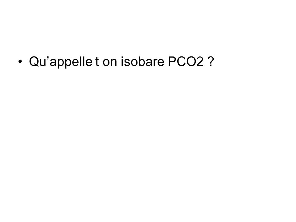 Qu'appelle t on isobare PCO2