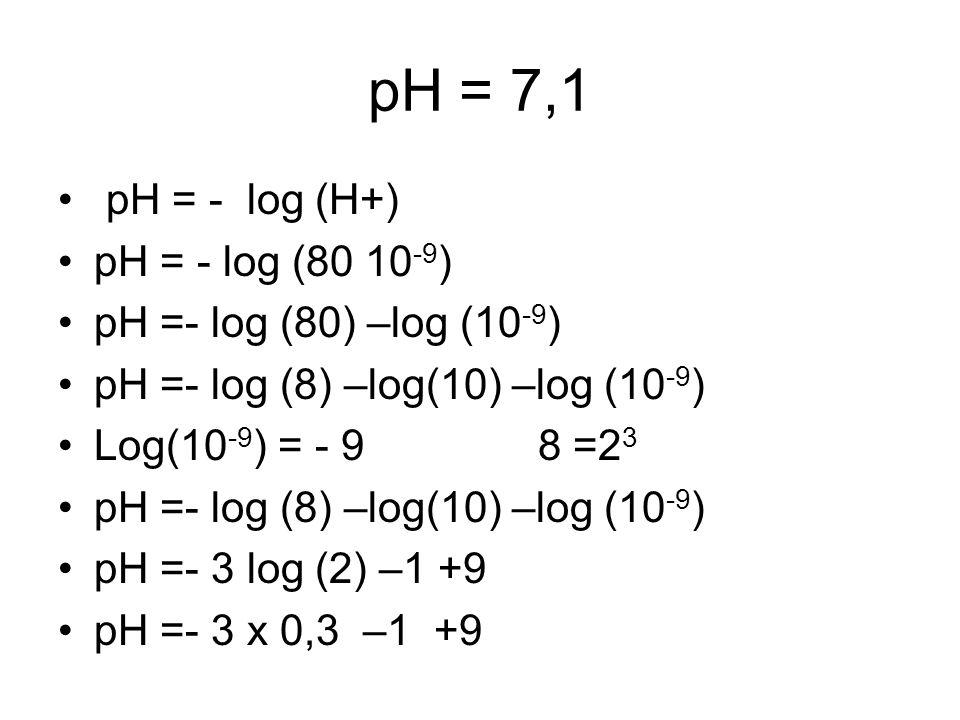 pH = 7,1 pH = - log (H+) pH = - log (80 10-9)