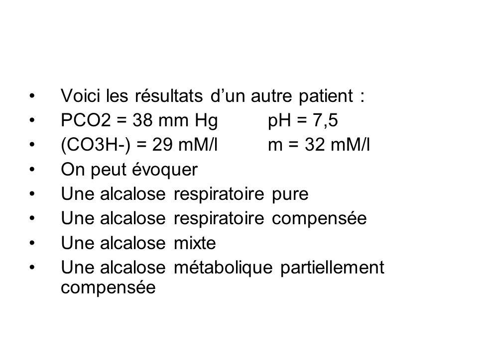 Voici les résultats d'un autre patient :