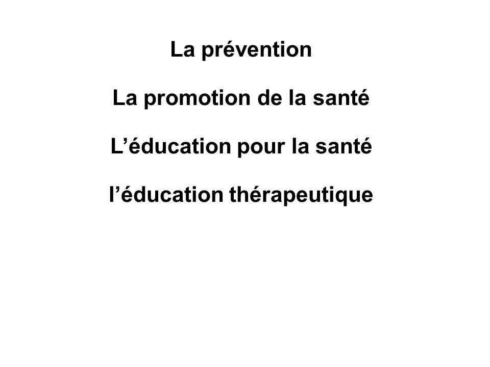 La promotion de la santé L'éducation pour la santé