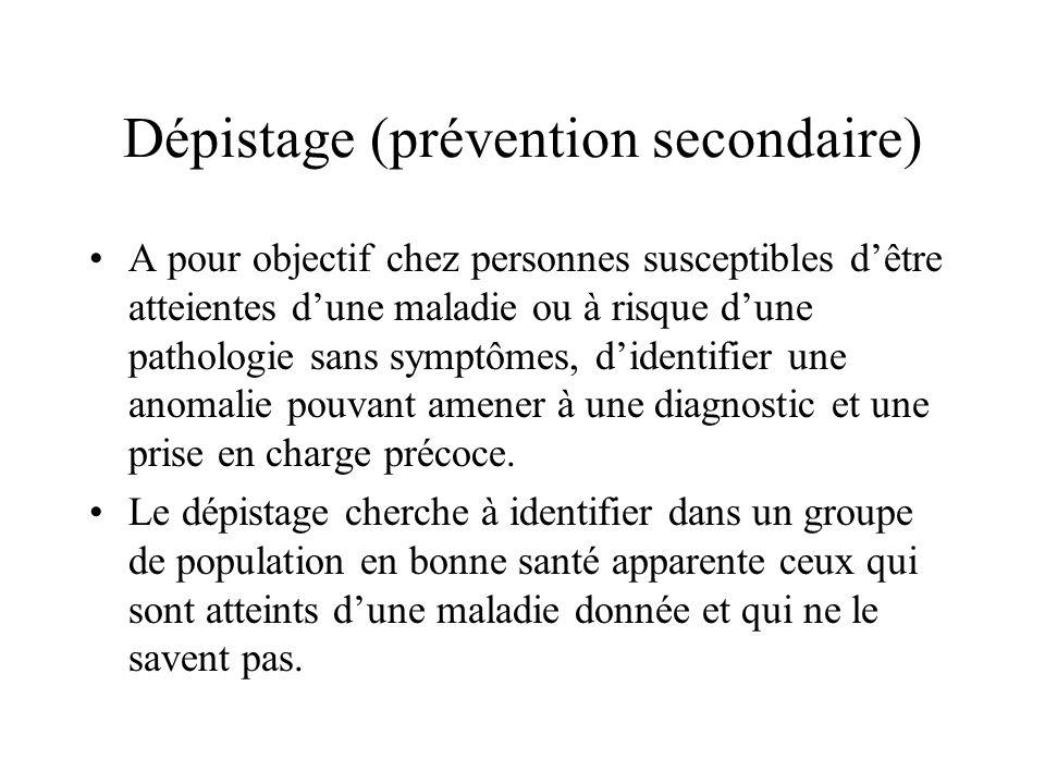 Dépistage (prévention secondaire)