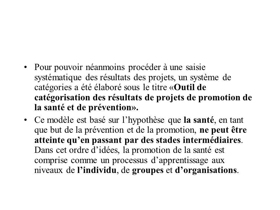 Pour pouvoir néanmoins procéder à une saisie systématique des résultats des projets, un système de catégories a été élaboré sous le titre «Outil de catégorisation des résultats de projets de promotion de la santé et de prévention».