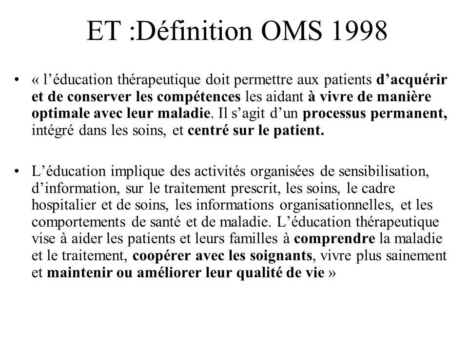 ET :Définition OMS 1998