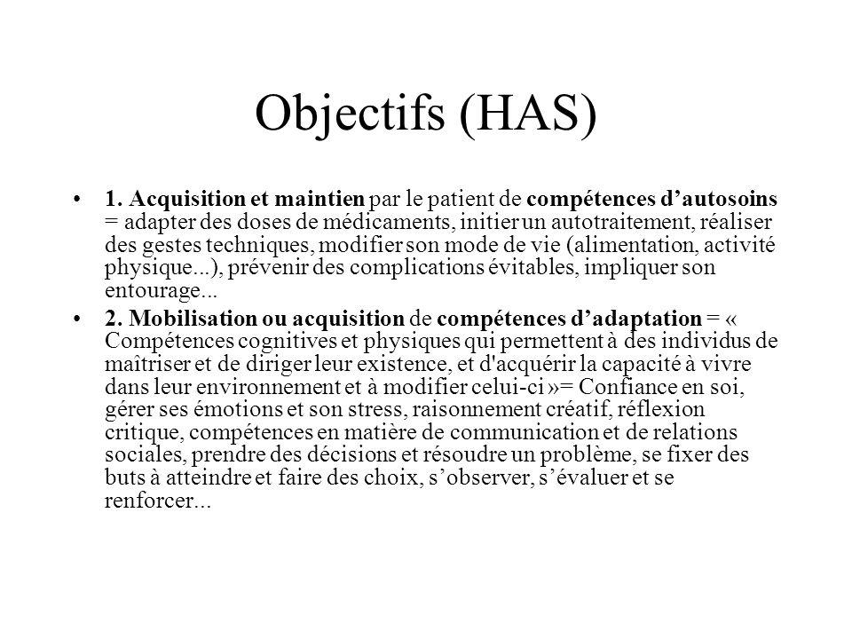 Objectifs (HAS)