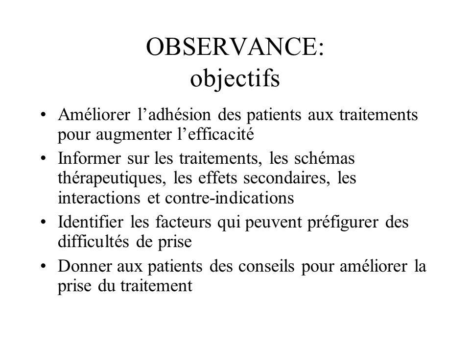 OBSERVANCE: objectifs