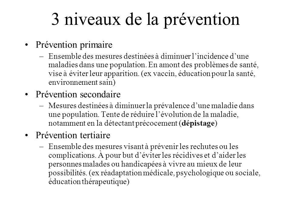 3 niveaux de la prévention