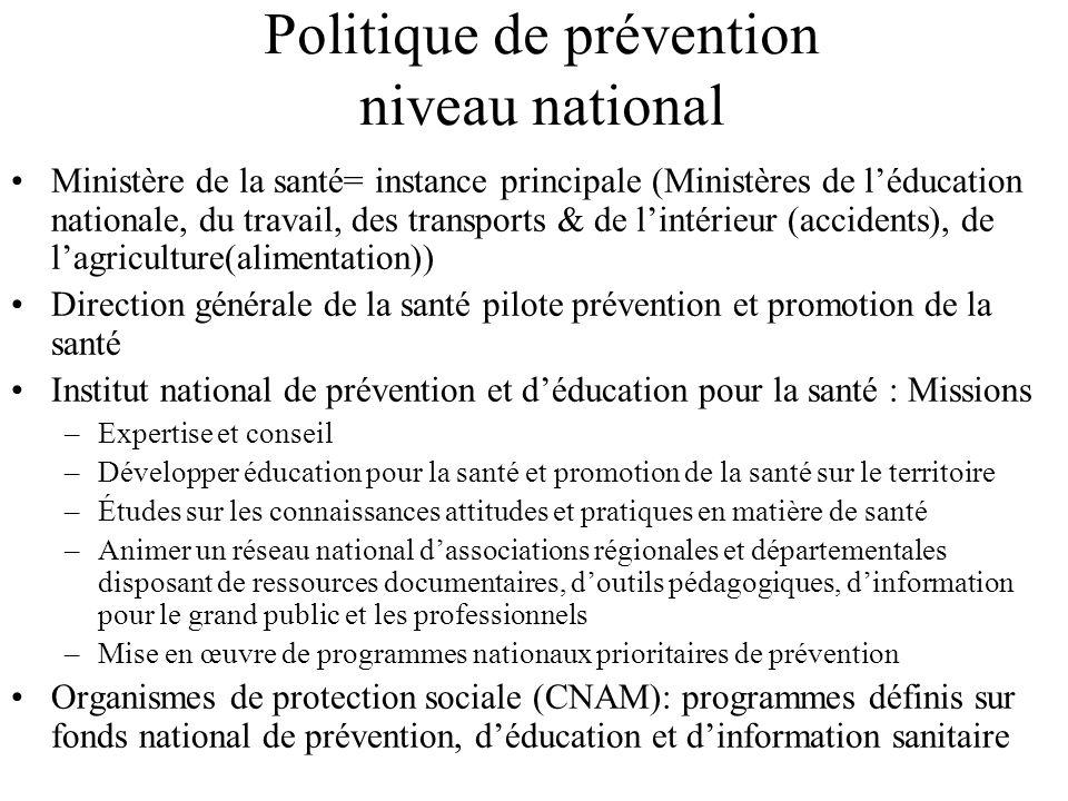 Politique de prévention niveau national