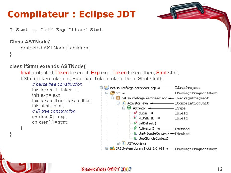 Compilateur : Eclipse JDT