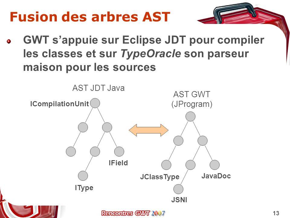 Fusion des arbres AST GWT s'appuie sur Eclipse JDT pour compiler les classes et sur TypeOracle son parseur maison pour les sources.