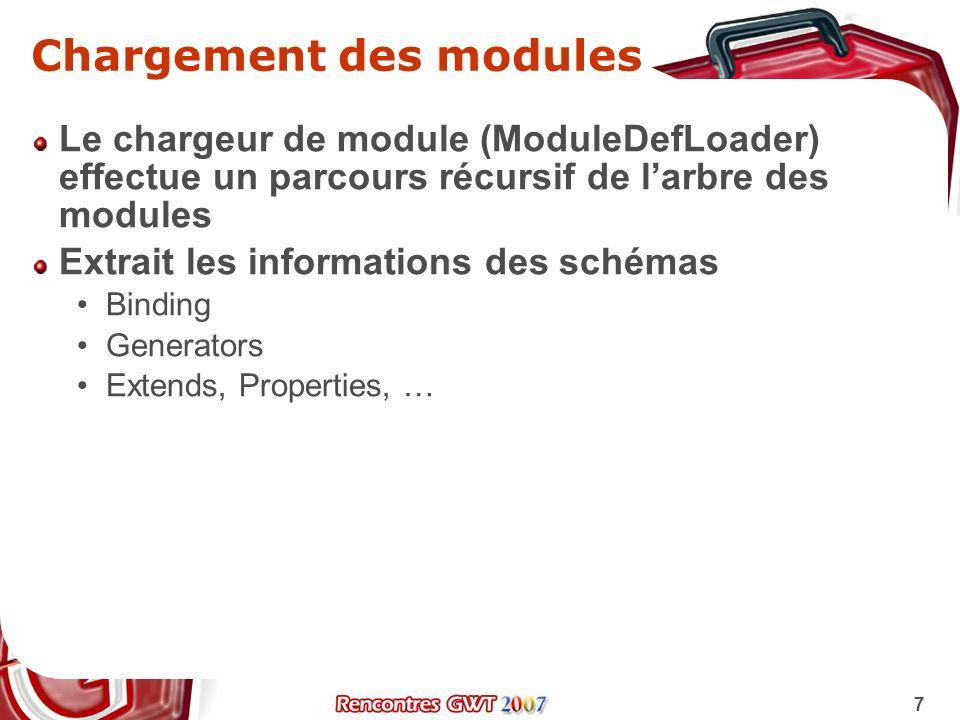 Chargement des modules