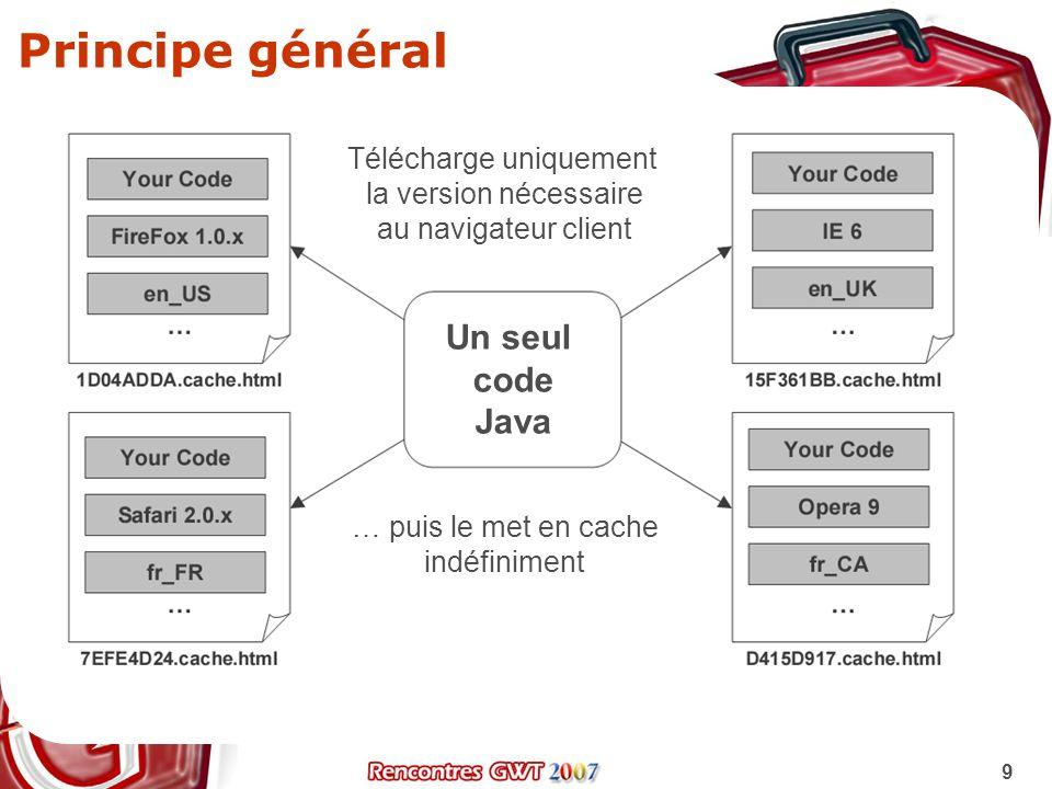 Principe général Un seul code Java