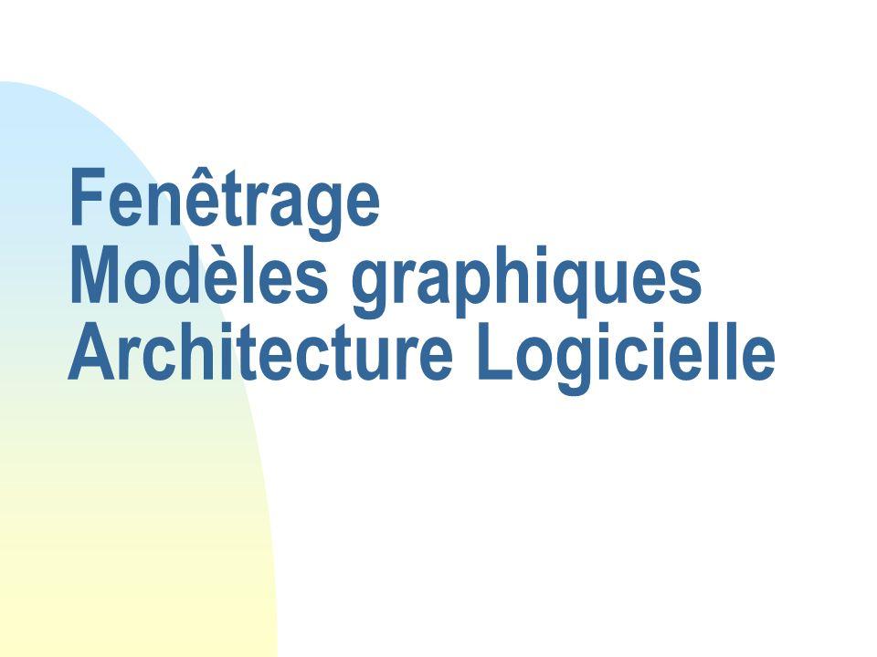 Fenêtrage Modèles graphiques Architecture Logicielle