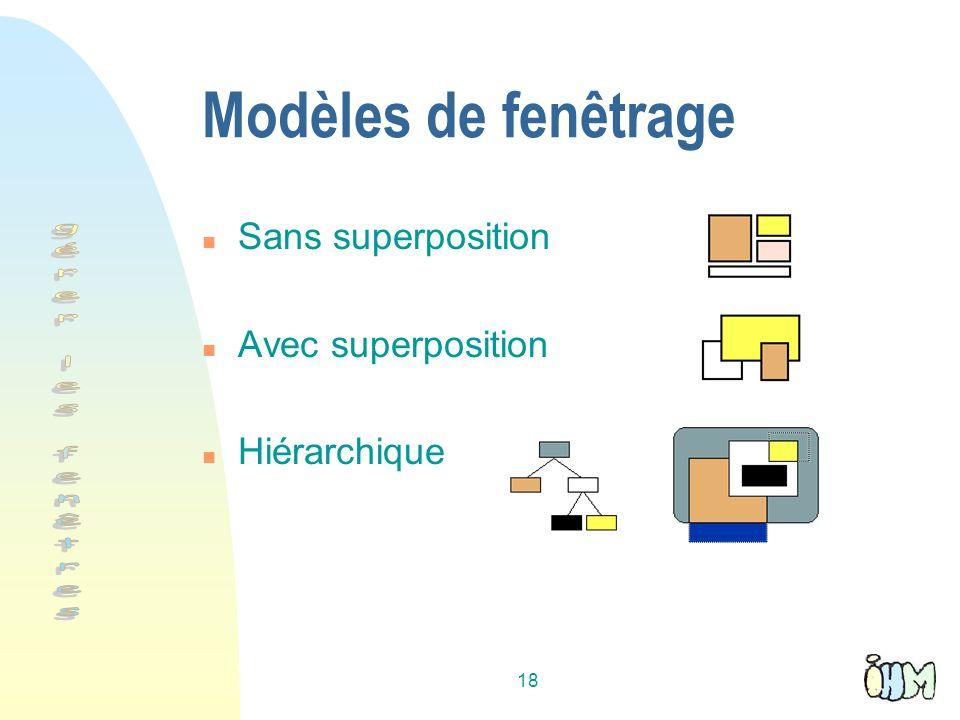 Modèles de fenêtrage gérer les fenêtres Sans superposition