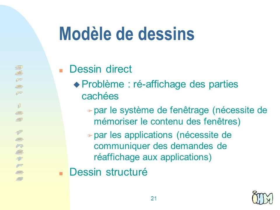 Modèle de dessins gérer les fenêtres Dessin direct Dessin structuré