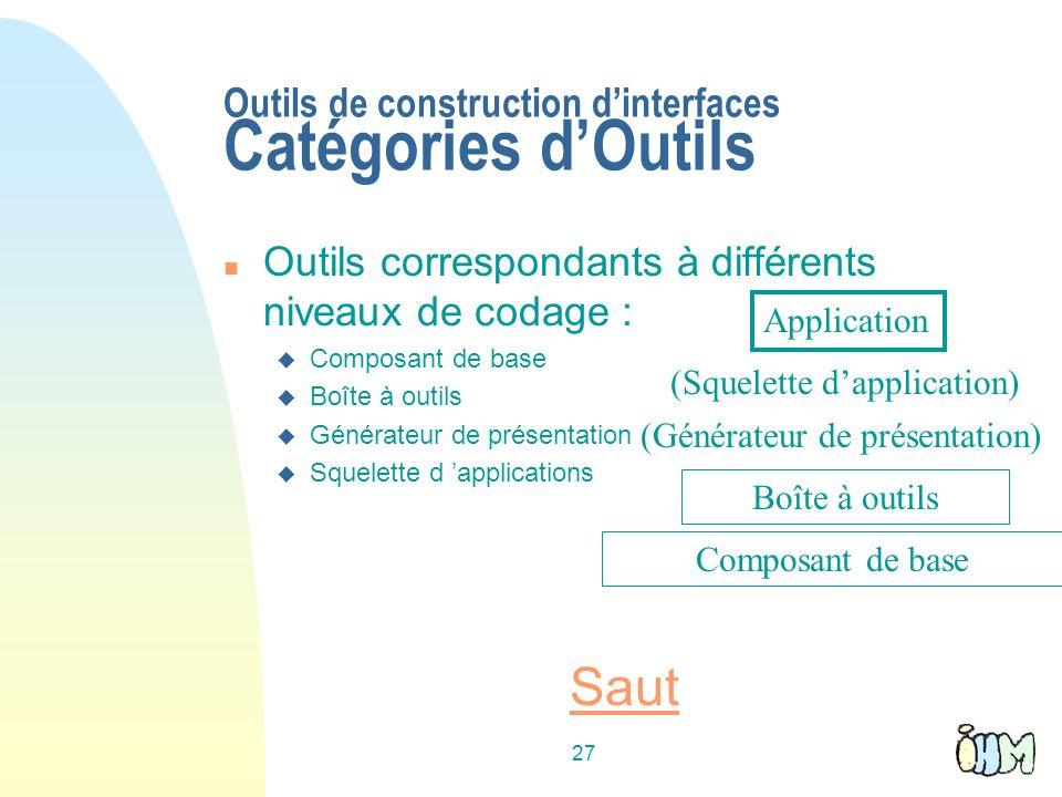 Outils de construction d'interfaces Catégories d'Outils