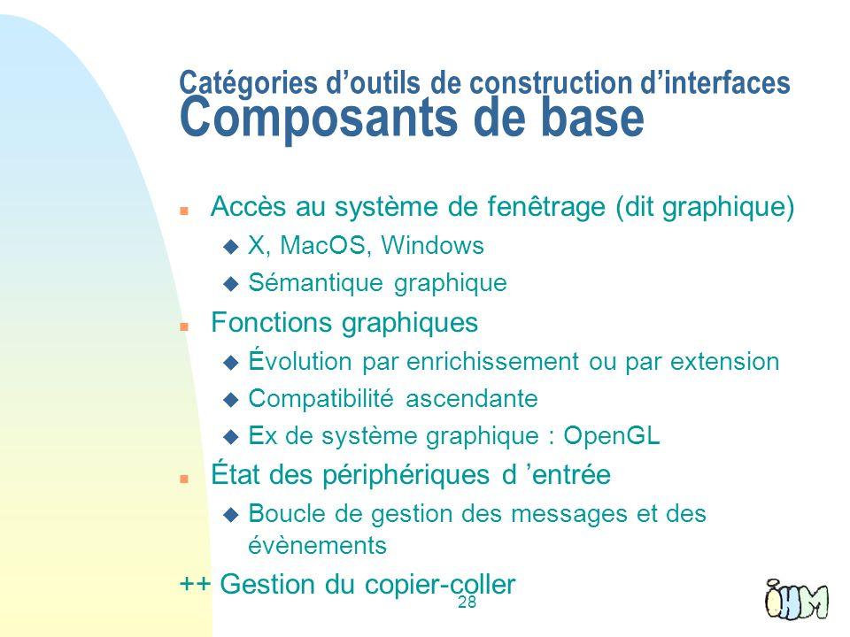 Catégories d'outils de construction d'interfaces Composants de base
