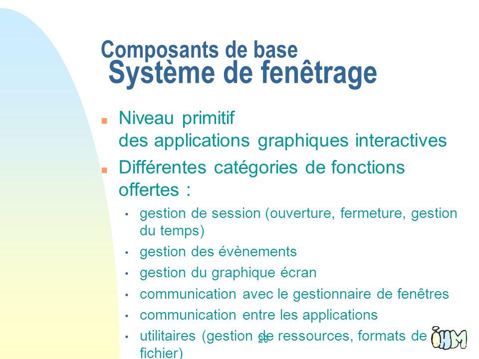 Composants de base Système de fenêtrage