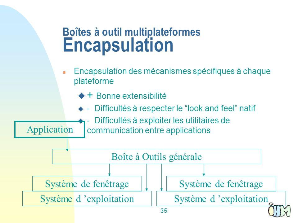 Boîtes à outil multiplateformes Encapsulation