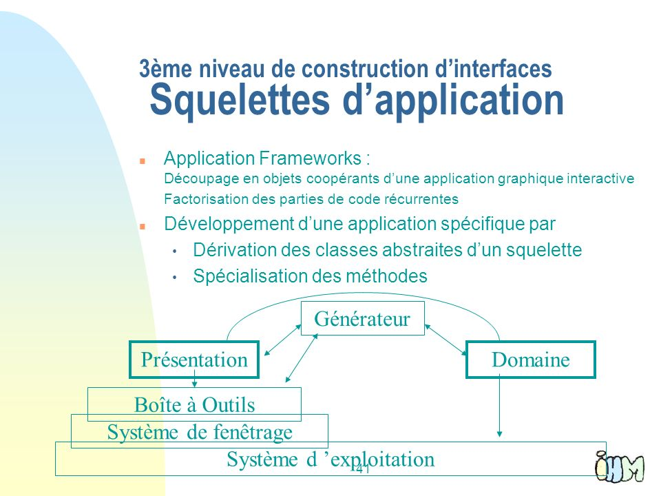 3ème niveau de construction d'interfaces Squelettes d'application