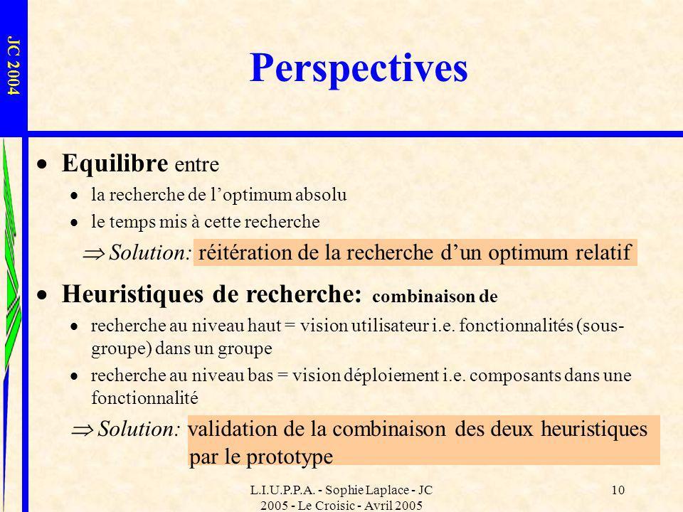 Perspectives Equilibre entre Heuristiques de recherche: combinaison de