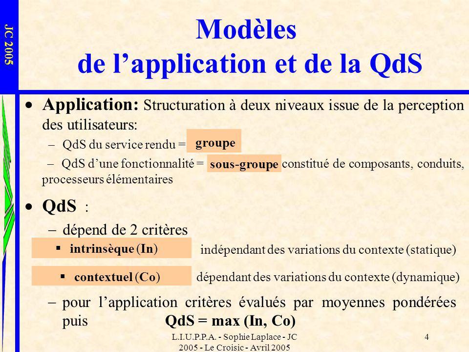 Modèles de l'application et de la QdS