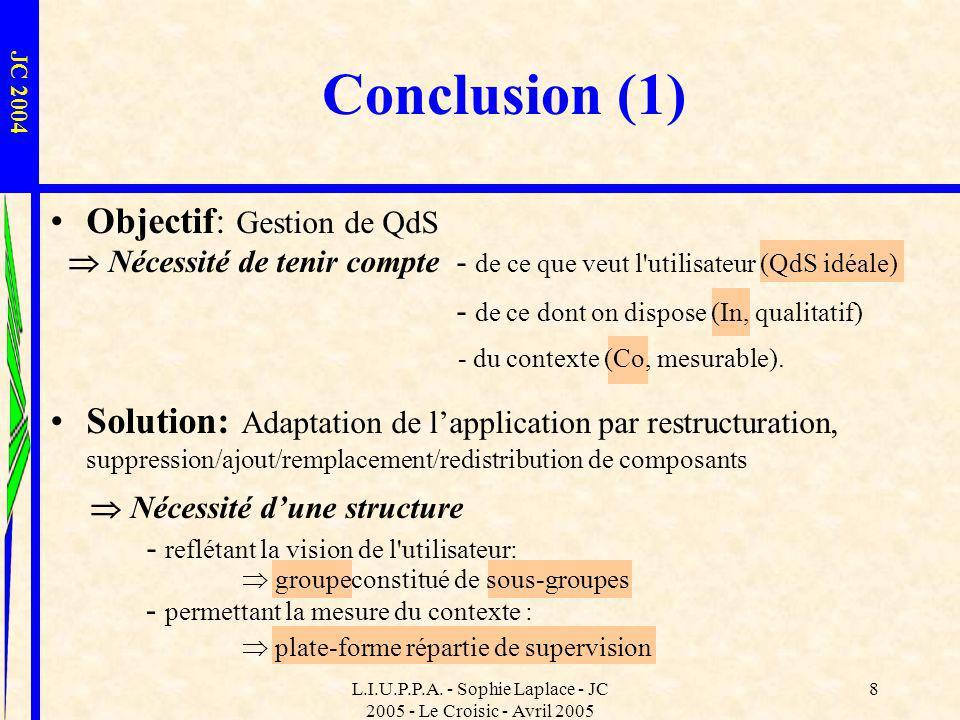 Conclusion (1) Objectif: Gestion de QdS