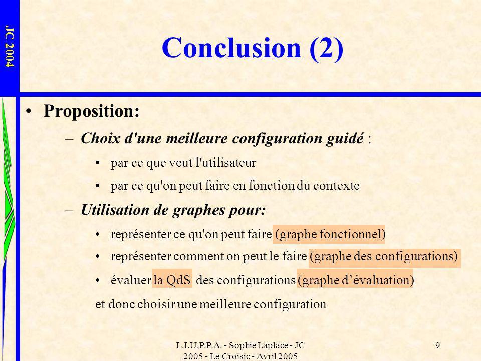 L.I.U.P.P.A. - Sophie Laplace - JC 2005 - Le Croisic - Avril 2005