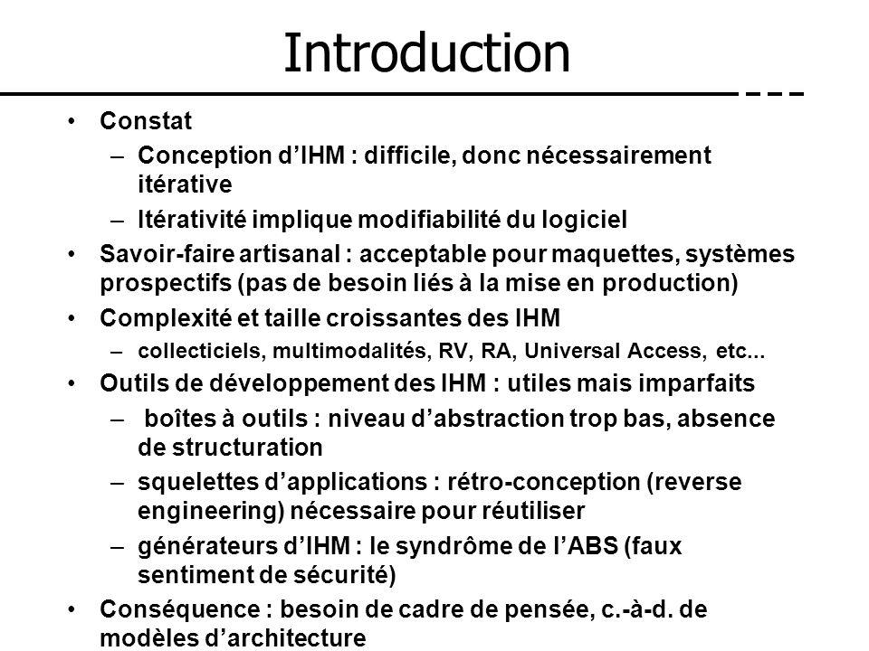 IntroductionConstat. Conception d'IHM : difficile, donc nécessairement itérative. Itérativité implique modifiabilité du logiciel.
