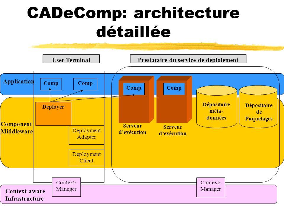 CADeComp: architecture détaillée