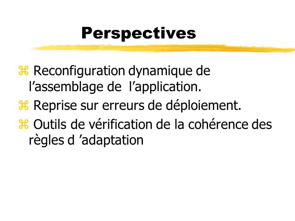 Perspectives Reconfiguration dynamique de l'assemblage de l'application. Reprise sur erreurs de déploiement.