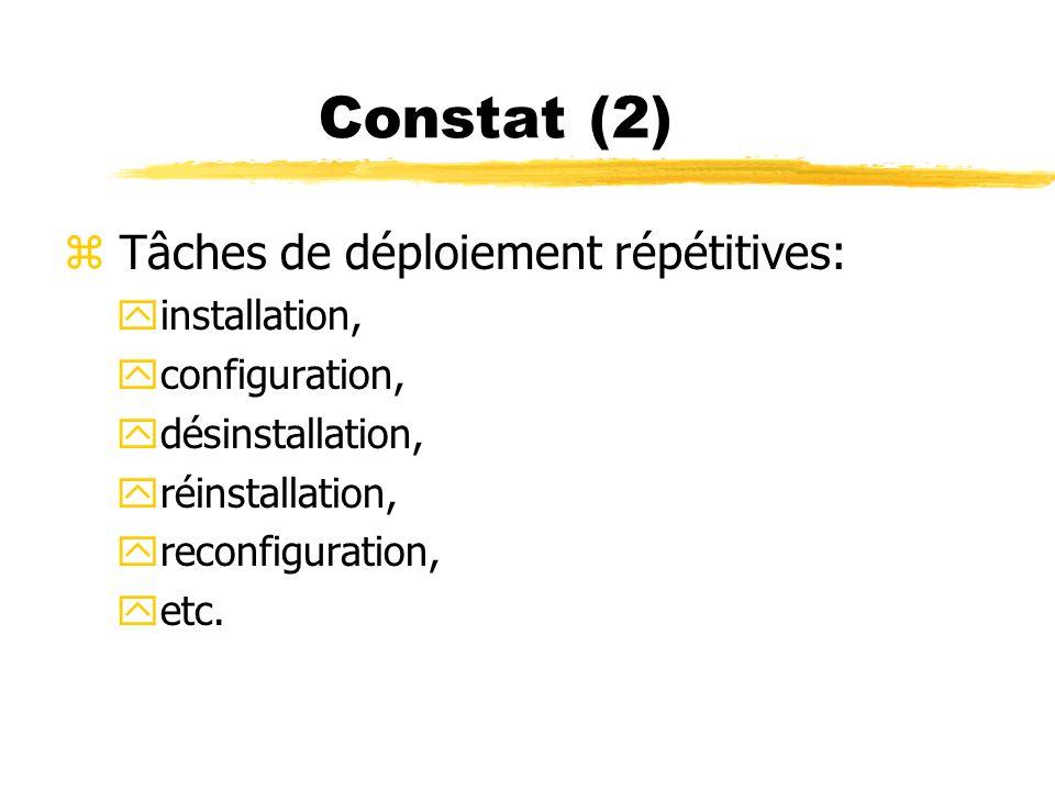 Constat (2) Tâches de déploiement répétitives: installation,