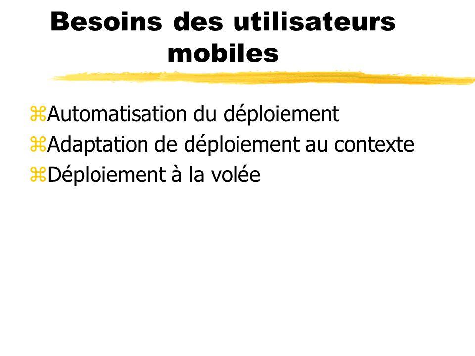 Besoins des utilisateurs mobiles
