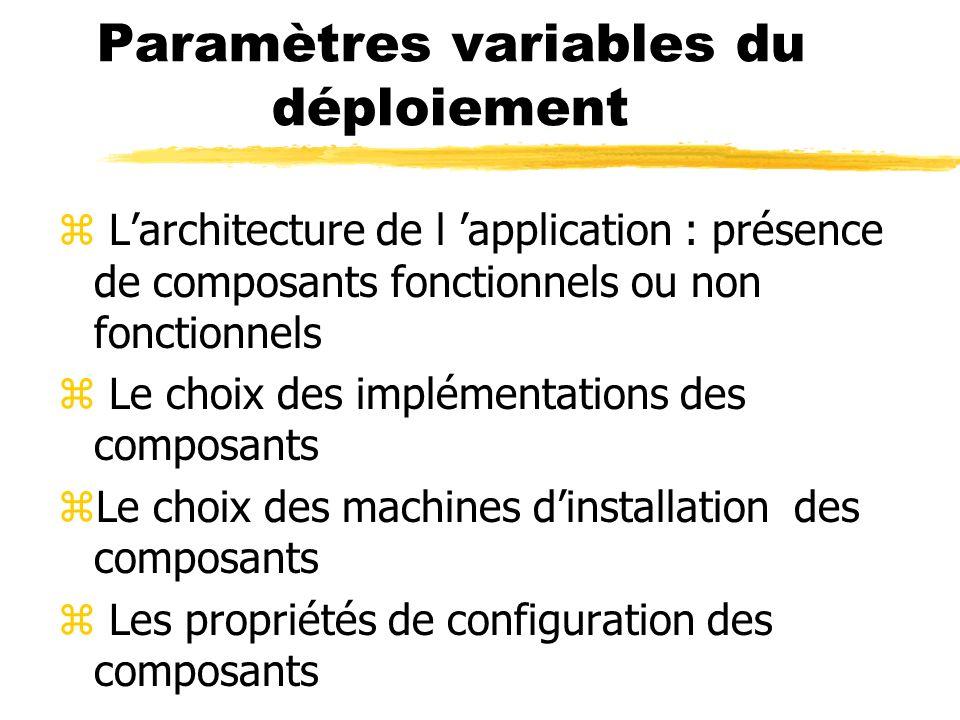 Paramètres variables du déploiement