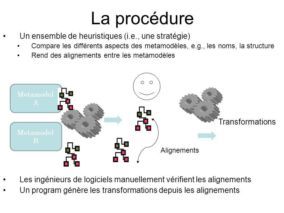 La procédure Un ensemble de heuristiques (i.e., une stratégie)