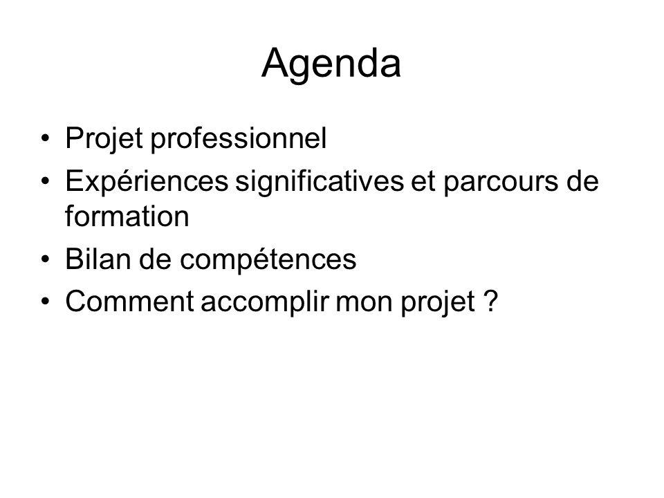 Agenda Projet professionnel